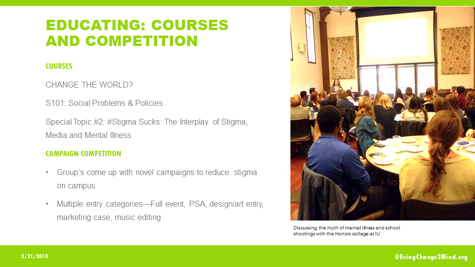 Educating: Courses and Competition Courses: Change the World  S101: Social Problems & Policies  Special Topic #2 Stigma Sucks: The Interplay of Stigma, Media and Mental Illness Campaign Competition:  Group's come up with novel campaigns to reduce stigma on campus Multiple entry categories- full event, PSA, design/art entry, marketing case, music editing.