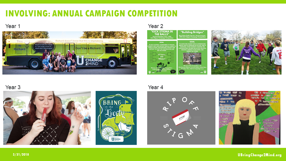 Involving: Annual Campaign Competition