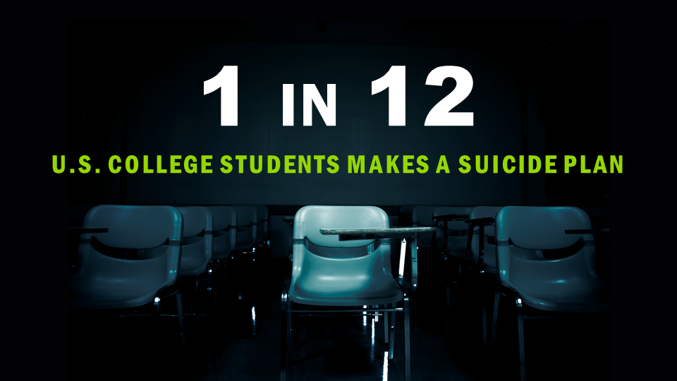 1 in 12  U.S. College Students Makes a Suicide Plan